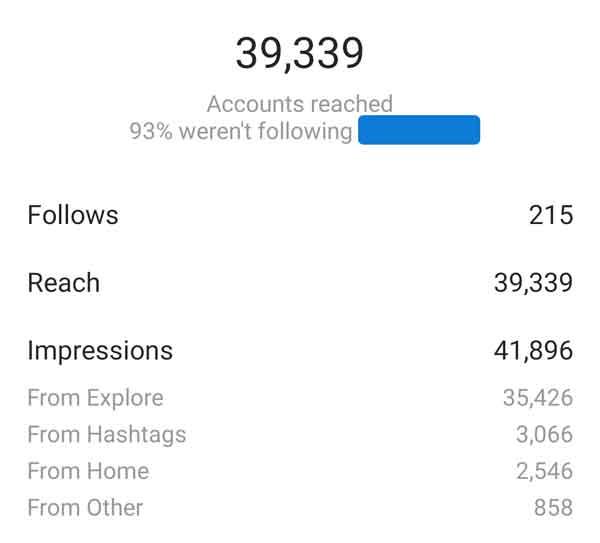 4 أسرار للحصول على 200 متابع انستقرام من منشور واحد!